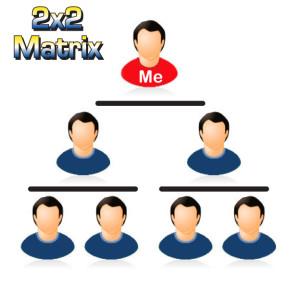 2x2_matrix